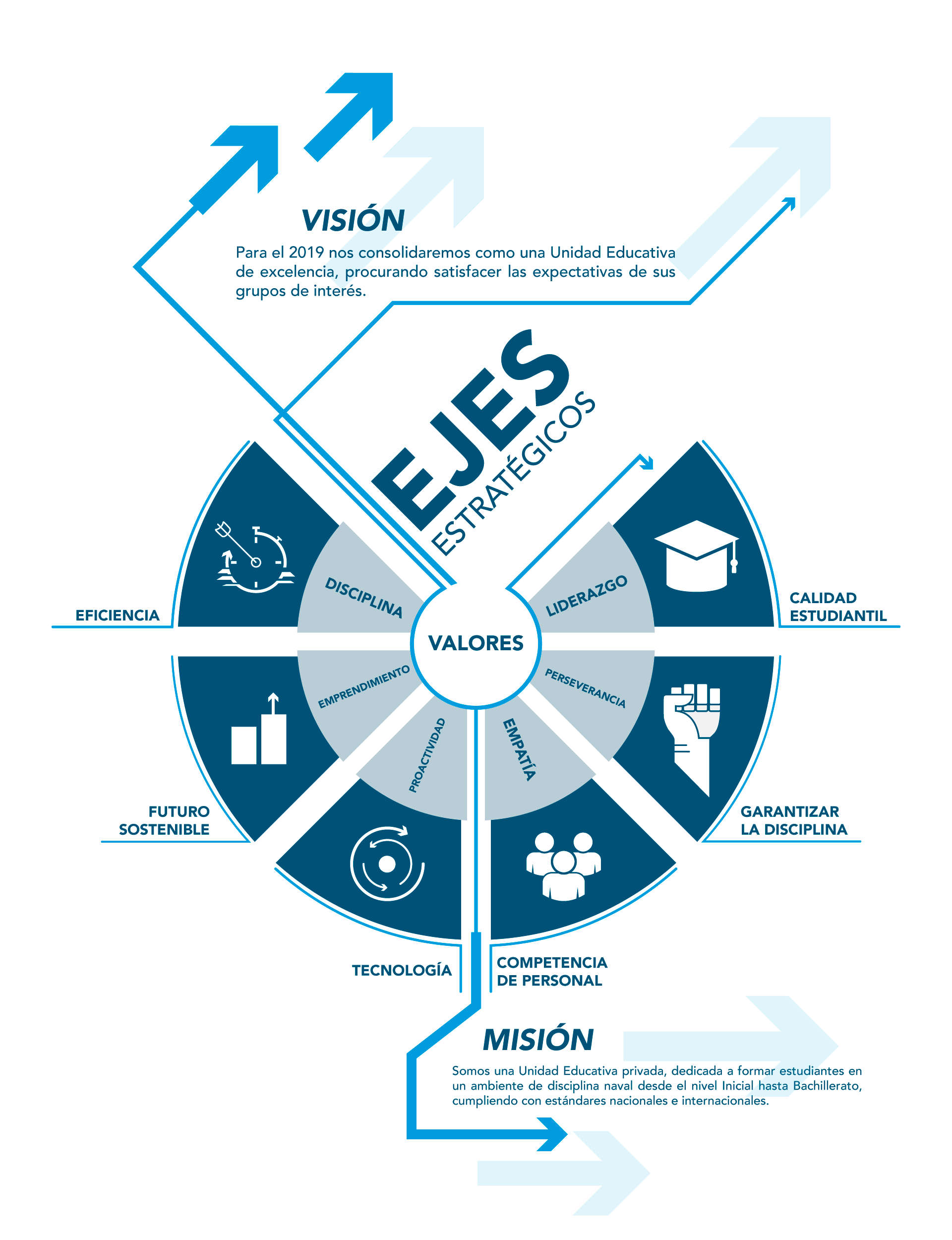 ejes_mision_vision_valores